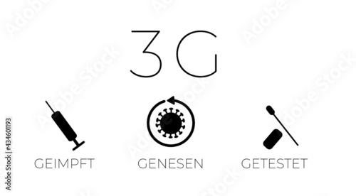 Foto 3G - Regel - geimpft, genesen, getestet