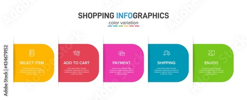 Foto Concept of shopping process with 5 successive steps