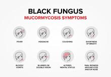 Black Fungus Or Mucormycosis Symptoms.