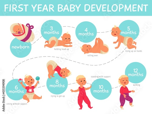 Obraz na plátně Baby growth infographics