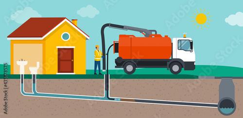 Obraz na plátne Professional sewer cleaning service banner
