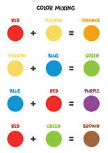 Color Mixing Scheme For Kids. Primary And Secondary Colors.