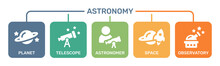 Astronomy Icon Set. Containing Planets, Telescope, Astronomer, Space, Observatory Sign.