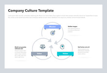 Simple Infographic For Company Culture - Mission, Vision And Value. Easy To Use For Your Design Or Presentation.