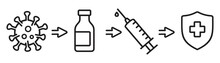 Vaccine Icon Set, Vaccine Step By Step Symbol, Vector Illustration