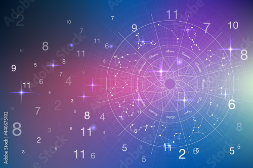 Carta da parati Astrology and numerology concept with zodiac signs and numbers over starry sky
