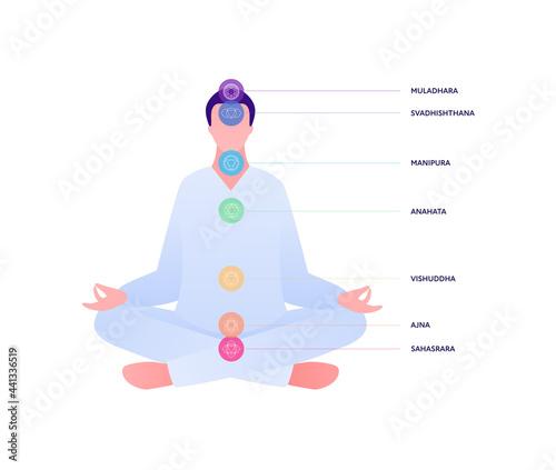 Foto Spiritual awakening and wellness concept