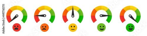 Carta da parati Speedometer rating satisfaction with emotions