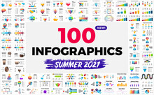 100 New Infographics For Summer 2021. Huge Discounted Collection Of My Best Info Graphic Templates. Limited Time Offer!