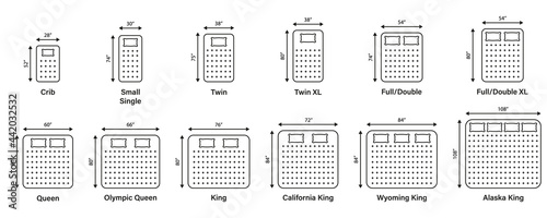 Foto Mattress Sizes and Bed Dimensions