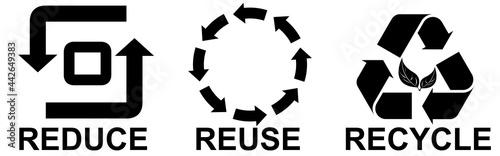 Obraz na plátně set of reduce reuse recycle element concept. easy to modify
