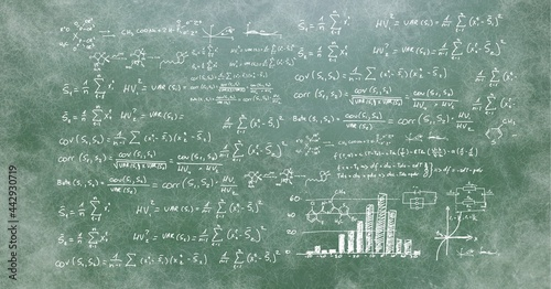 Composition of mathematical equations over green chalkboard