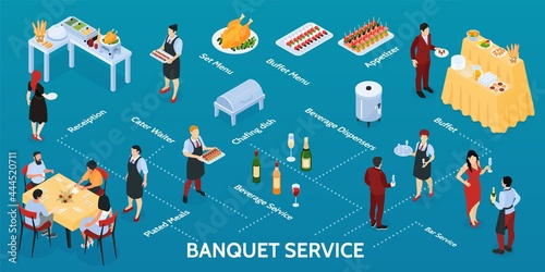 Fotografie, Obraz Banquet Service Isometric Infographics