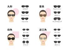 顔型別 似合うサングラス