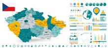 Czech Republic Map And Infographics Design Elements