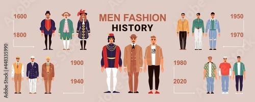 Men Fashion History Horizontal Background