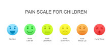 Vertical Pain Measurement Scale For Children With Emotional Faces Icons And Colorful Assessment Chart. Hurt Meter Levels For Kids. Pediatric Communication Tool. Vector Cartoon Illustration.
