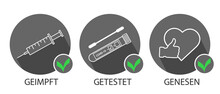 3G Regel . Geimpft , Getestet ,Genesen.3G Rule-vaccinated,recovered,tested.Covid-19 Rules In Germany.