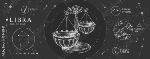 Modern magic witchcraft card with astrology Libra zodiac sign. Realistic hand drawing scales illustration. zodiac characteristic