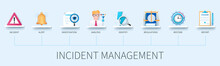 Incident Management Banner With Icons. Incident, Alert, Investigation, Analysis, Identify, Regulations, Restore, Report Icons. Business Concept. Web Vector Infographic In 3D Style