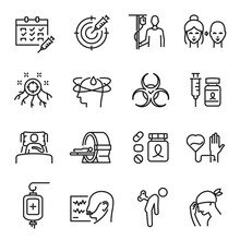Chemotherapy Linear Icon Set Vector Illustration. Collection Medicines Cancer Treatment Procedure