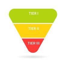 3 Tier Pyramid Upside Down Diagram. Clipart Image