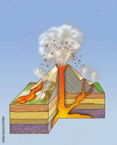 volcan Fototapete