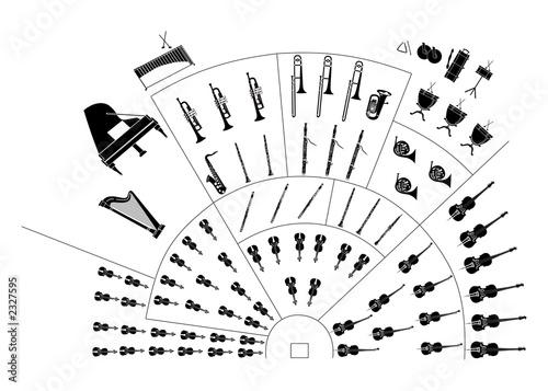 Fotografia symphony orchestra