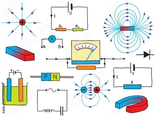 Photo Physics - Electricity and Magnetism Phenomena