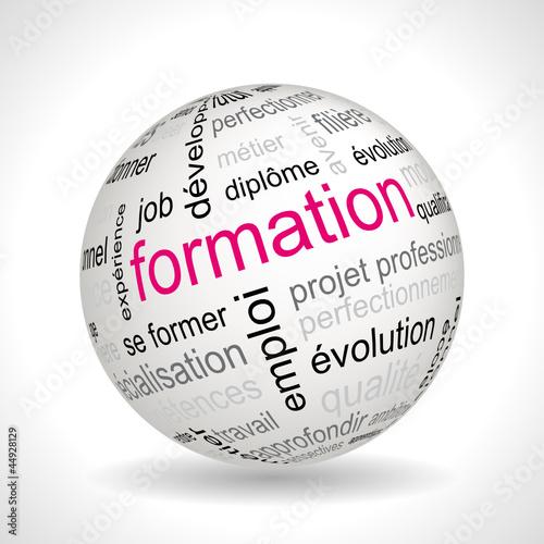 Sphère formation #44928129
