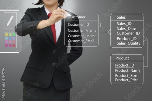 Wallpaper Mural business woman drawing entity relation diagram (ERD)