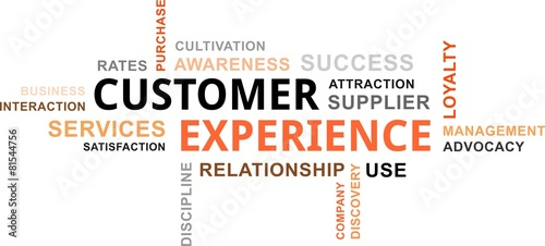 word cloud - customer experience #81544756