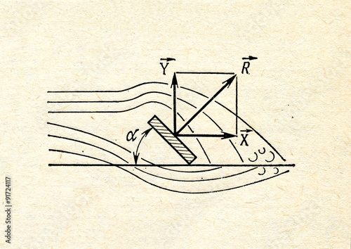 Air flow along the inclined plate Fototapeta