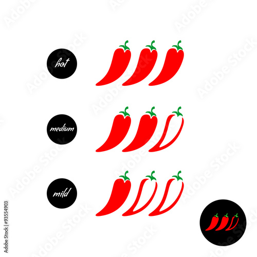 Wallpaper Mural Hot red pepper strength scale indicator with mild, medium and ho