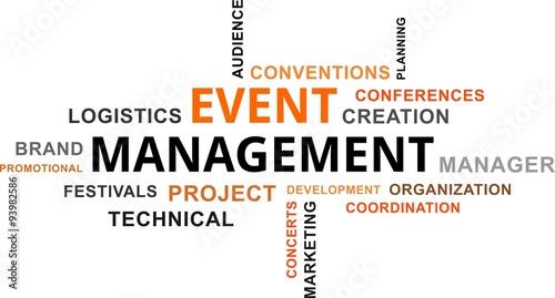 word cloud - event management #93982586