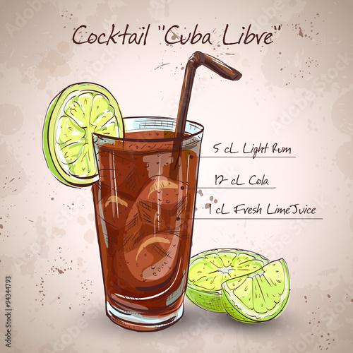 Fototapeta Cocktail Cuba Libre