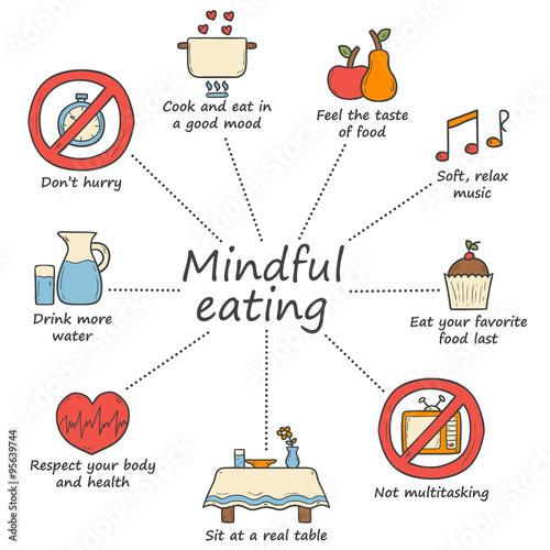 Obraz na płótnie Objects on mindful eating rules theme