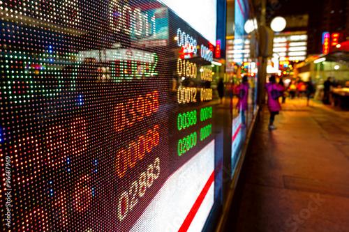 Hong Kong display stock market charts Fototapeta