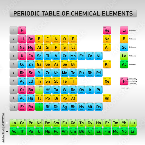 Canvas Print Periodic table of chemical elements, vector design