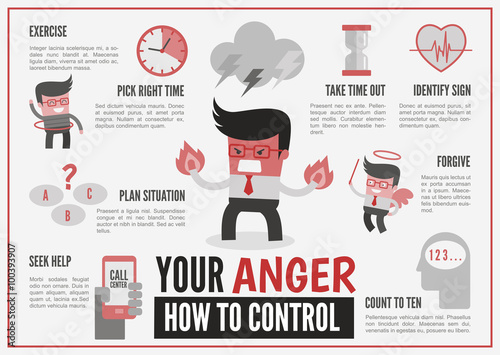 Tela infographics  about anger management