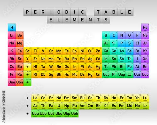 Canvas Print Periodic Table of Elements, vector design, minimal version