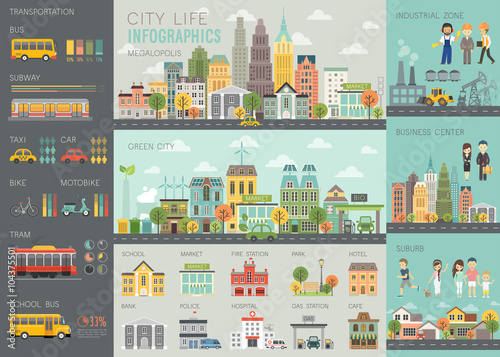 City life Infographic set with charts and other elements. Fototapeta