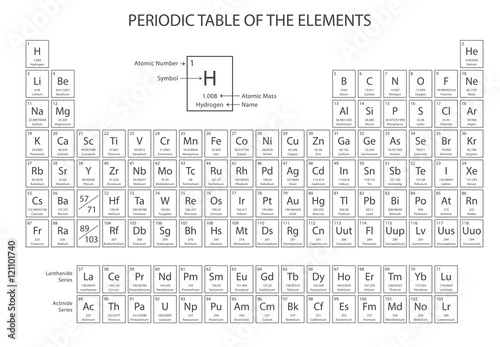 Photo Periodic table of the elements vector