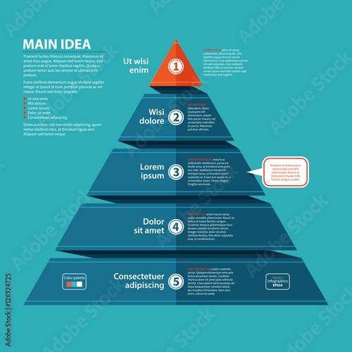 Fototapeta Layered pyramid chart diagram in flat style