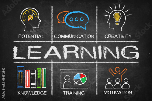 Learning concept Chart with keywords and icons on blackboard