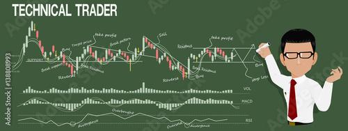Billede på lærred Technical trader is analyzing stock chart