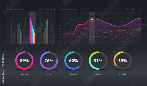 Fotografia Dashboard infographic template with modern design weekly and annual statistics graphs