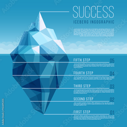 Fotografie, Tablou Iceberg with blue ocean water vector business infographic
