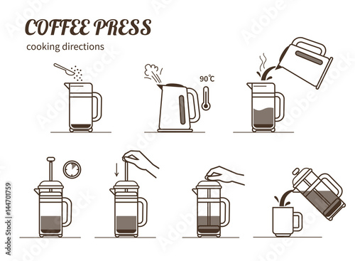 Fotomural Coffee brewing