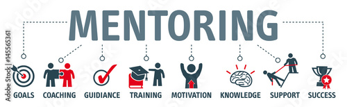 Canvas Banner Mentoring concept english keywords